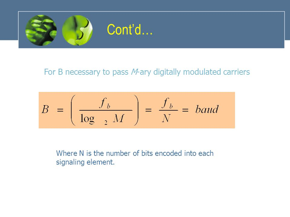 Cont'd… For B necessary to pass M-ary digitally modulated carriers