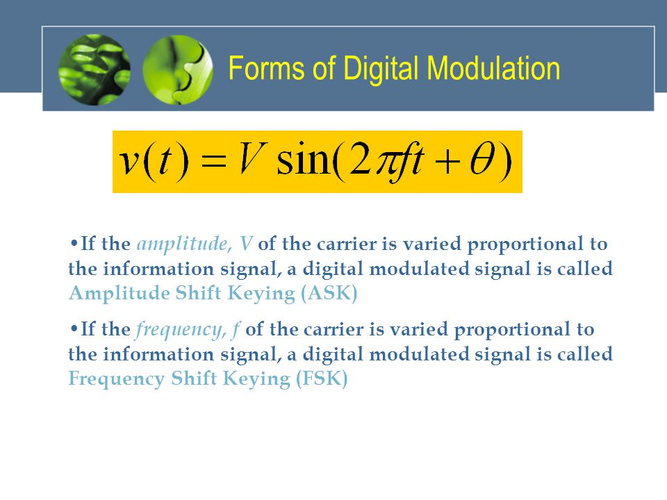 Forms of Digital Modulation
