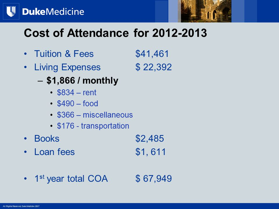 Cost of Attendance for 2012-2013