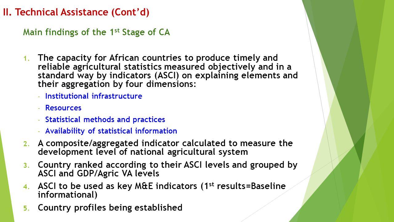 II. Technical Assistance (Cont'd)
