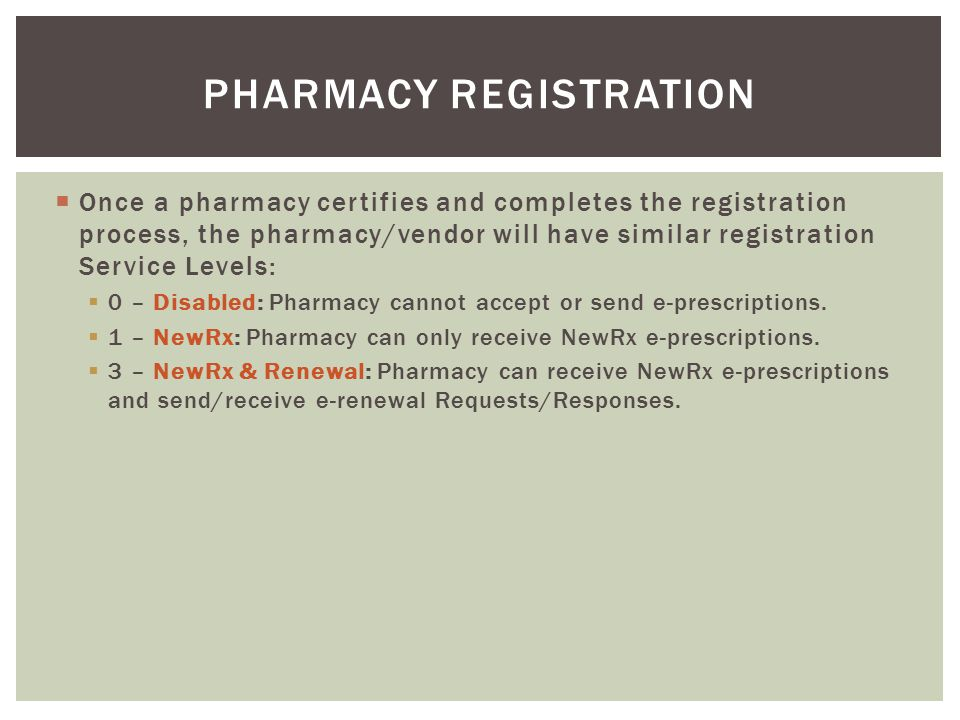 Pharmacy Registration