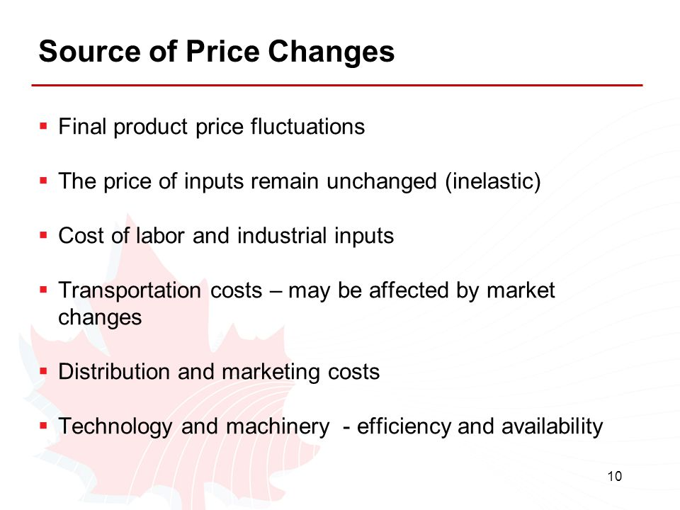 Source of Price Changes