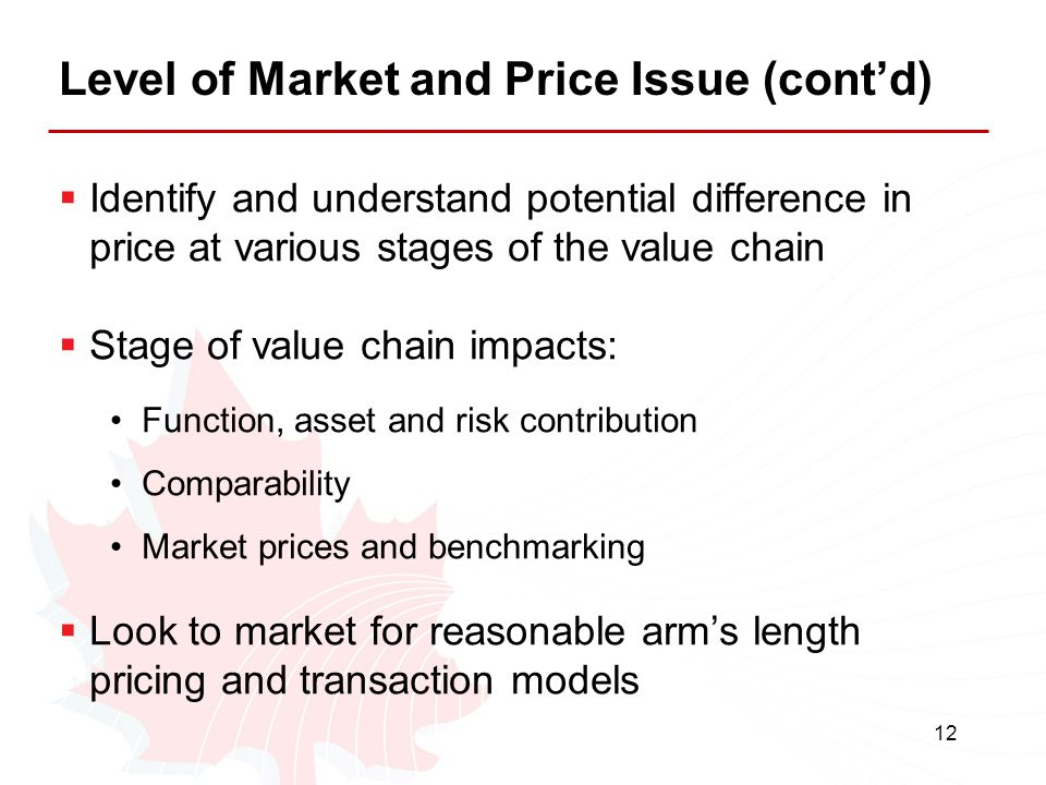 Level of Market and Price Issue (cont'd)