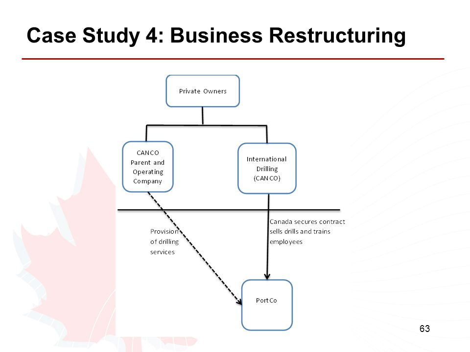 Case Study 4: Business Restructuring