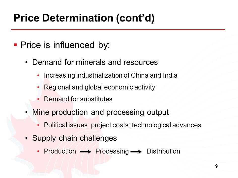 Price Determination (cont'd)