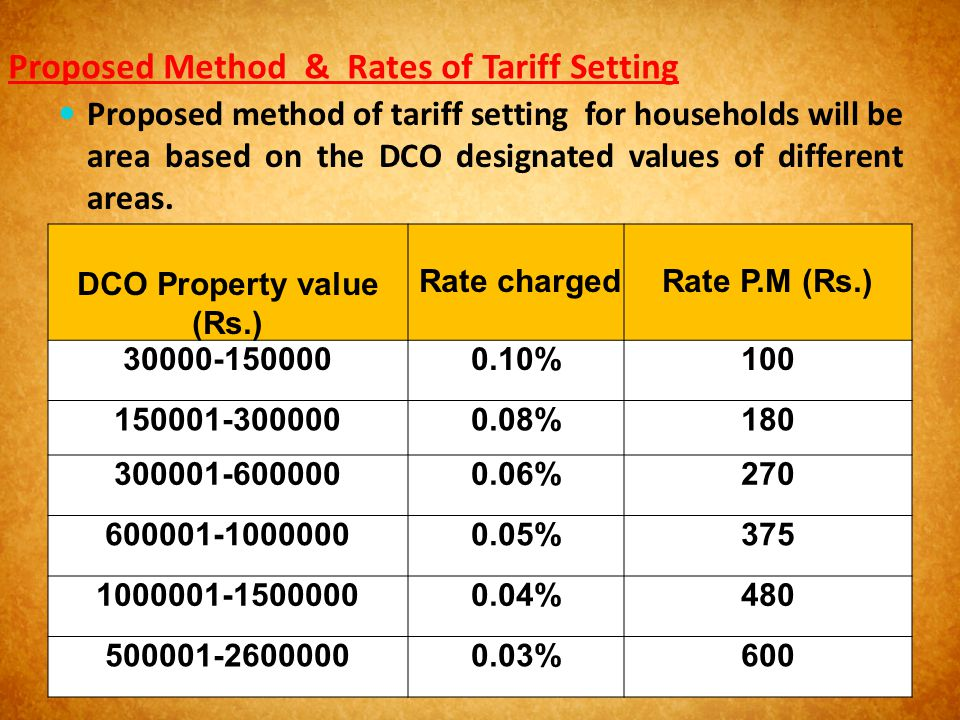 Proposed Method & Rates of Tariff Setting