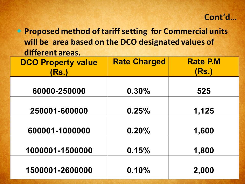 Cont'd… Proposed method of tariff setting for Commercial units will be area based on the DCO designated values of different areas.