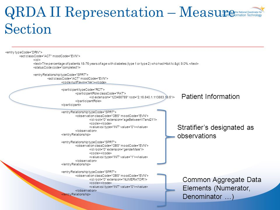 QRDA II Representation – Measure Section