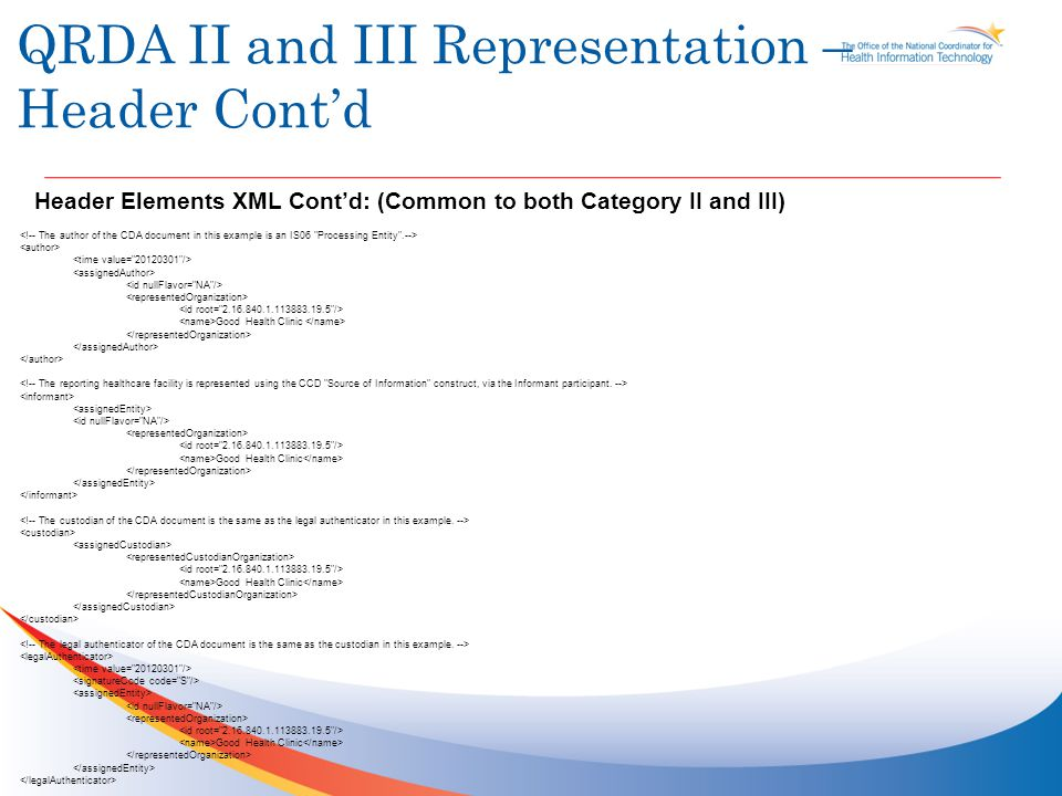 QRDA II and III Representation – Header Cont'd