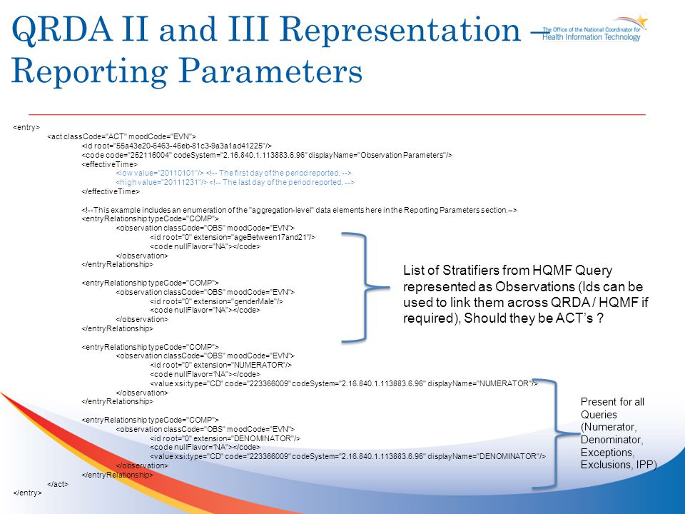 QRDA II and III Representation – Reporting Parameters