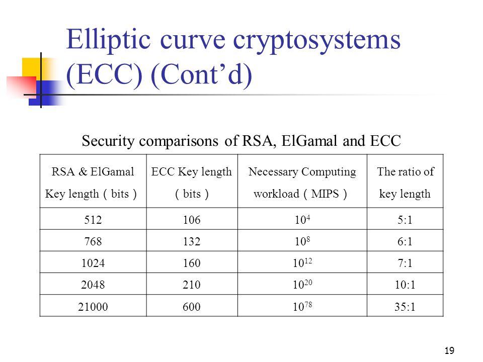 Elliptic curve cryptosystems (ECC) (Cont'd)