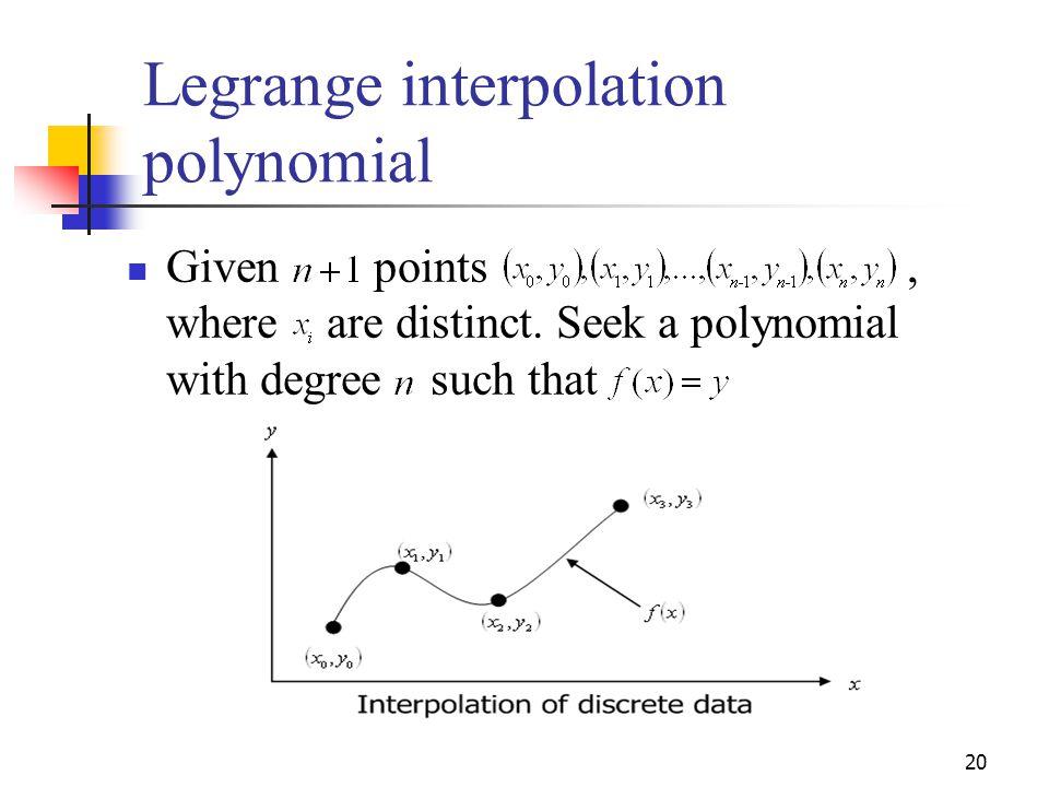 Legrange interpolation polynomial