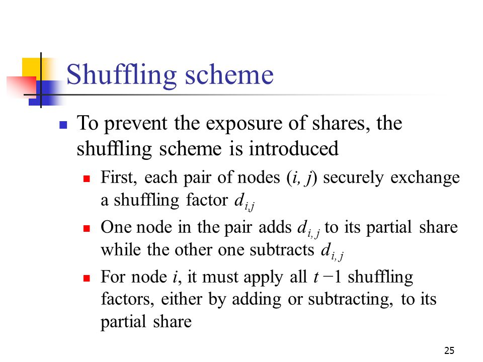 Shuffling scheme To prevent the exposure of shares, the shuffling scheme is introduced.