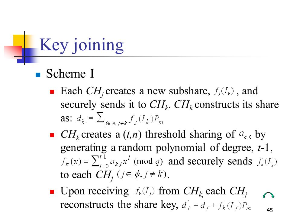 Key joining Scheme I. Each CHj creates a new subshare, , and securely sends it to CHk. CHk constructs its share as: