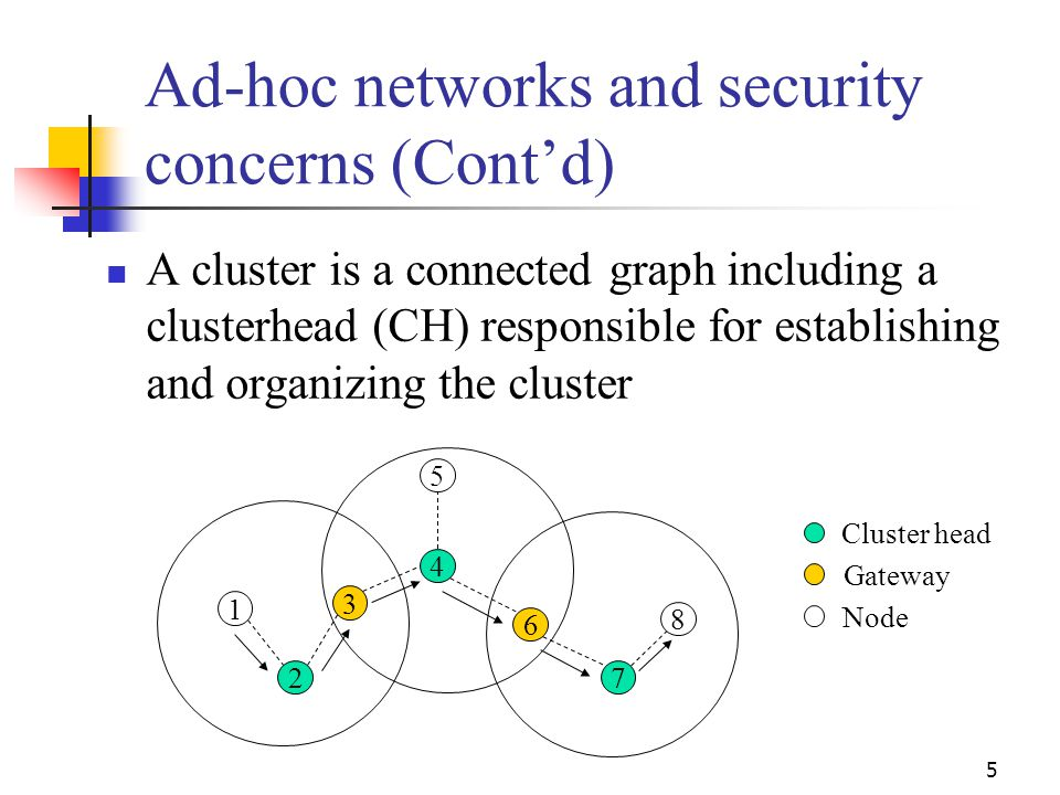 Ad-hoc networks and security concerns (Cont'd)
