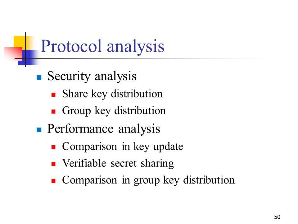 Protocol analysis Security analysis Performance analysis
