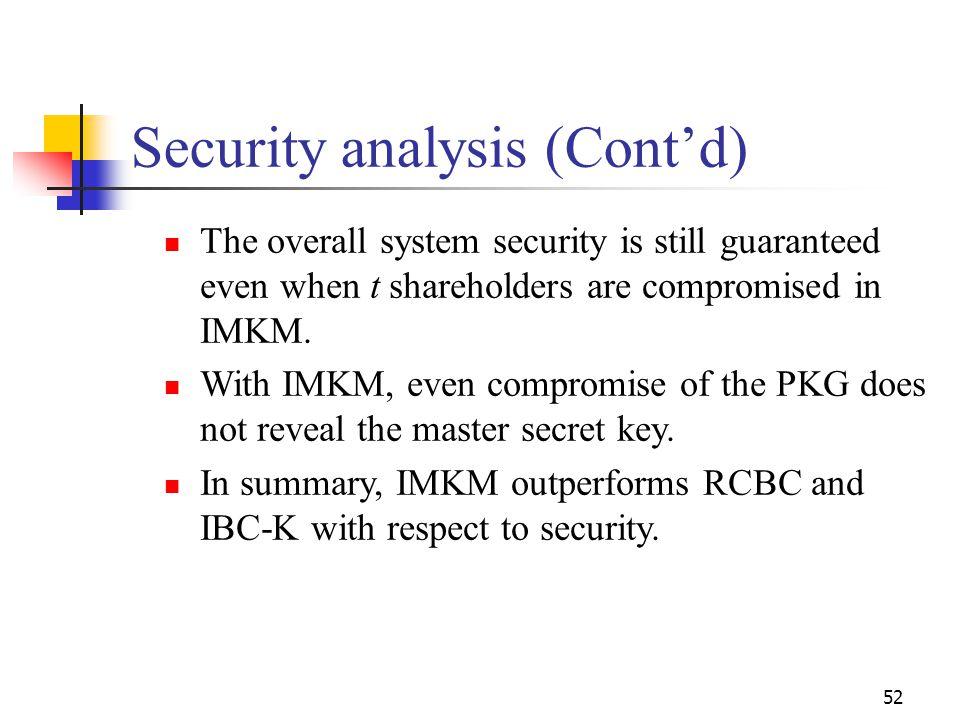 Security analysis (Cont'd)