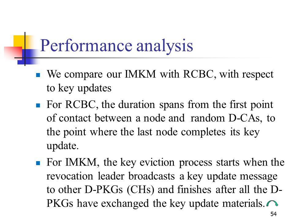 Performance analysis We compare our IMKM with RCBC, with respect to key updates.