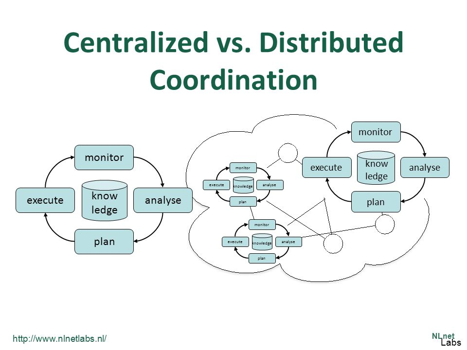 Centralized vs. Distributed Coordination