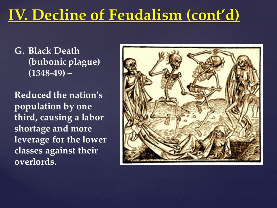IV. Decline of Feudalism (cont'd)