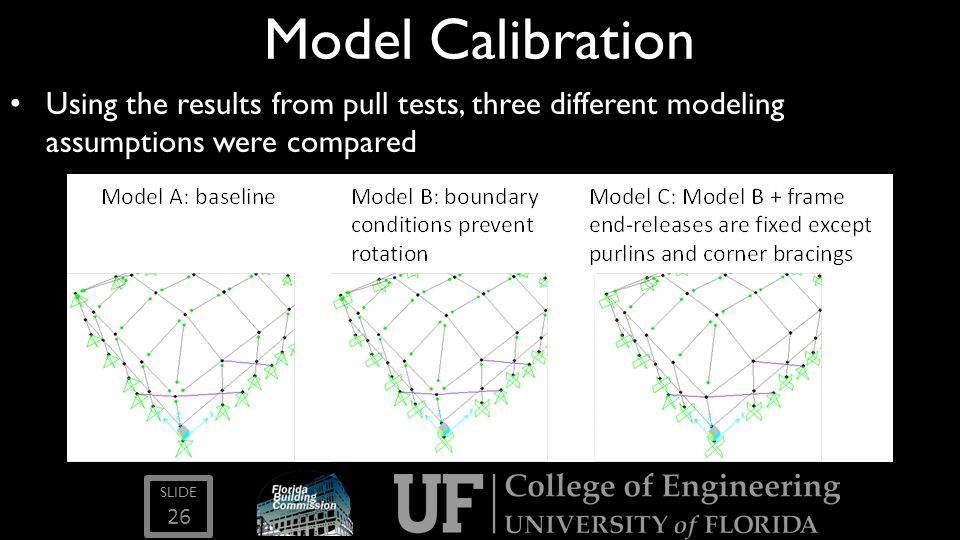 Model Calibration Using the results from pull tests, three different modeling assumptions were compared.