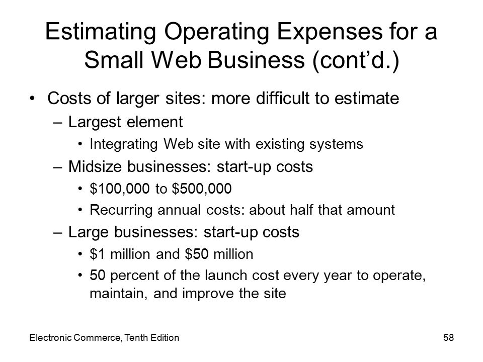 Estimating Operating Expenses for a Small Web Business (cont'd.)