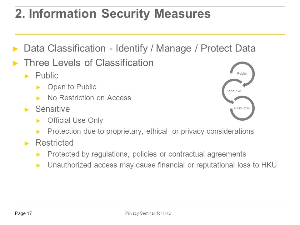 2. Information Security Measures