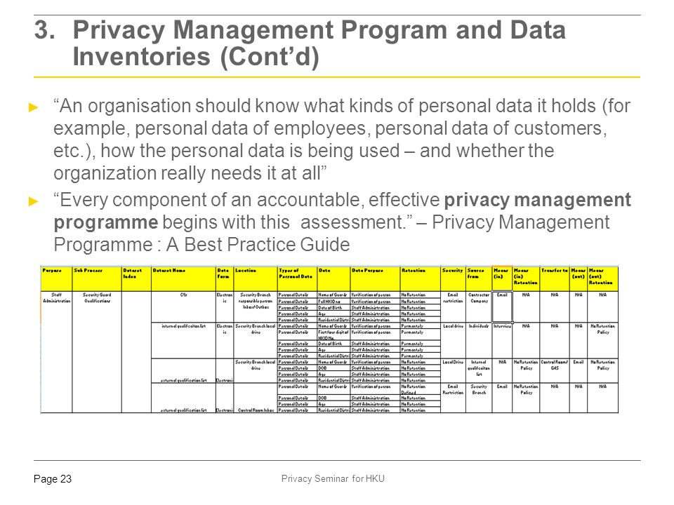3. Privacy Management Program and Data Inventories (Cont'd)