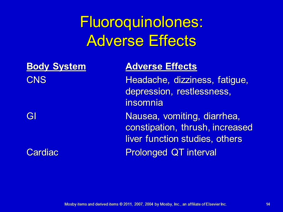 Fluoroquinolones: Adverse Effects