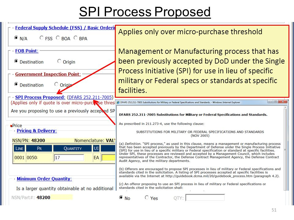 SPI Process Proposed Applies only over micro-purchase threshold