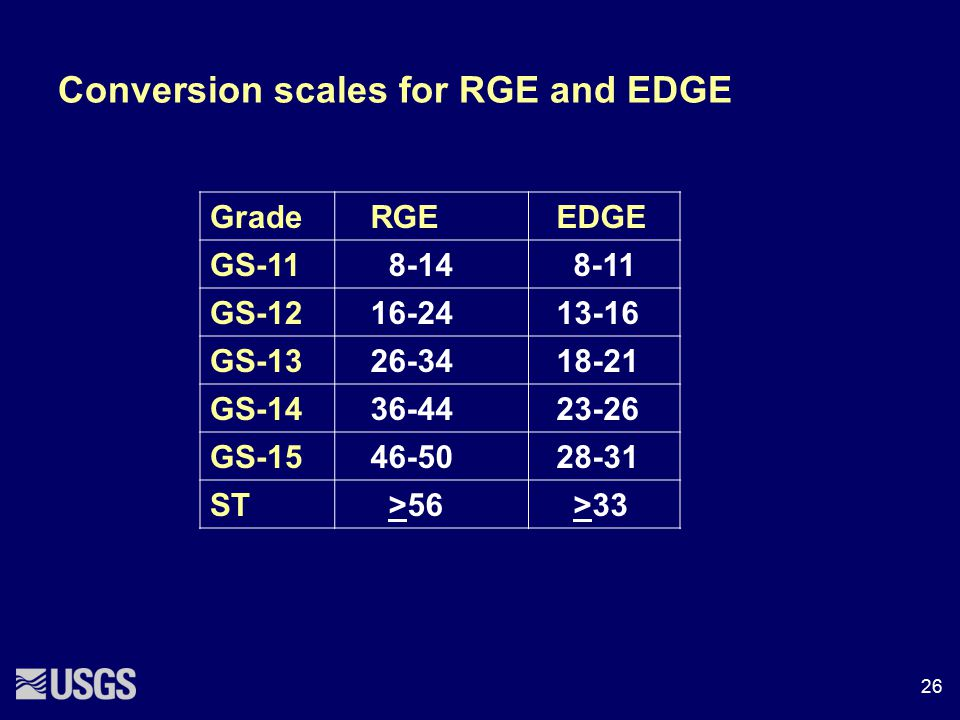 Conversion scales for RGE and EDGE