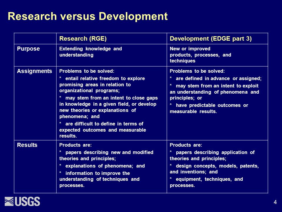 Research versus Development