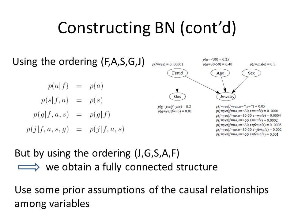Constructing BN (cont'd)