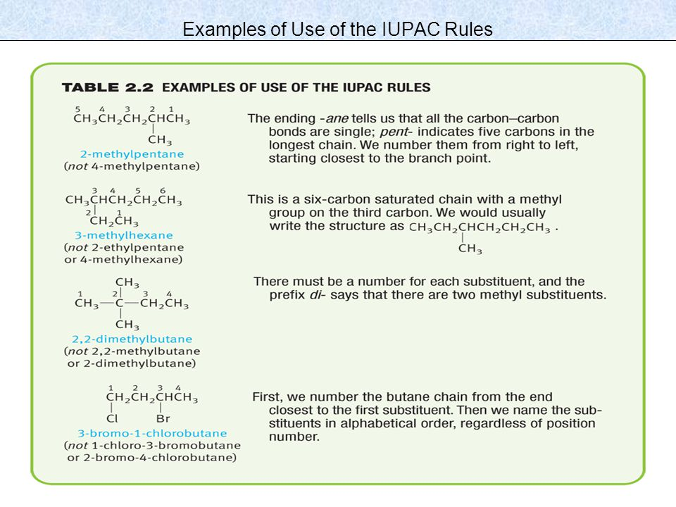 Examples of Use of the IUPAC Rules