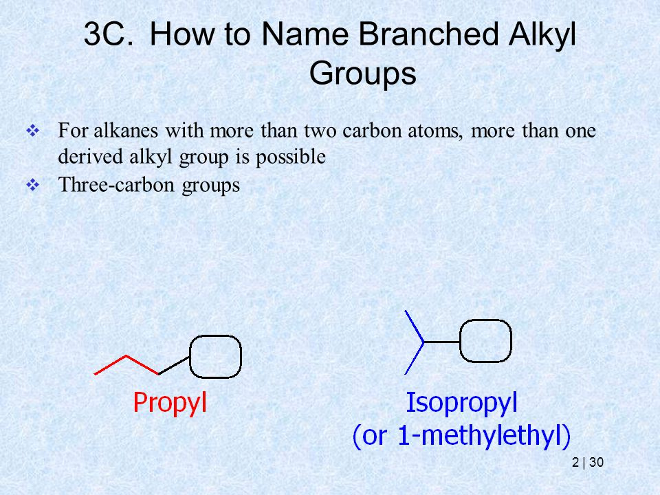 3C. How to Name Branched Alkyl Groups