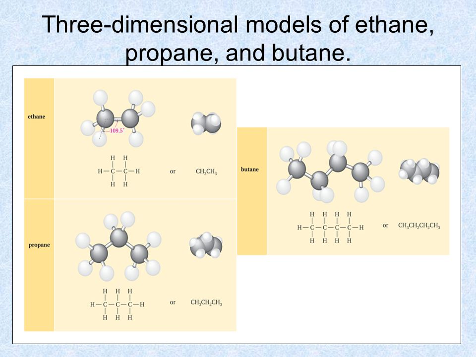 Three-dimensional models of ethane, propane, and butane.