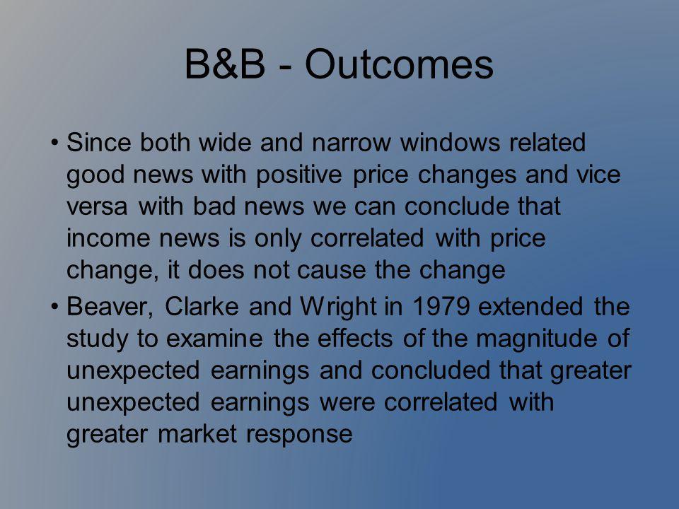 B&B - Outcomes