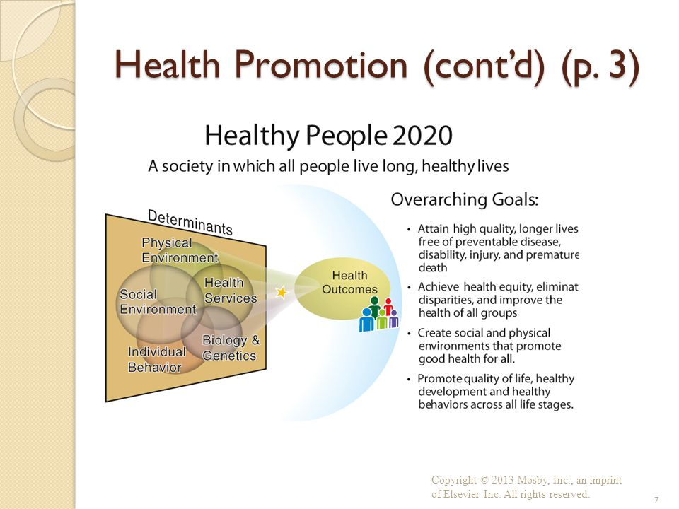 Health Promotion (cont'd) (p. 3)