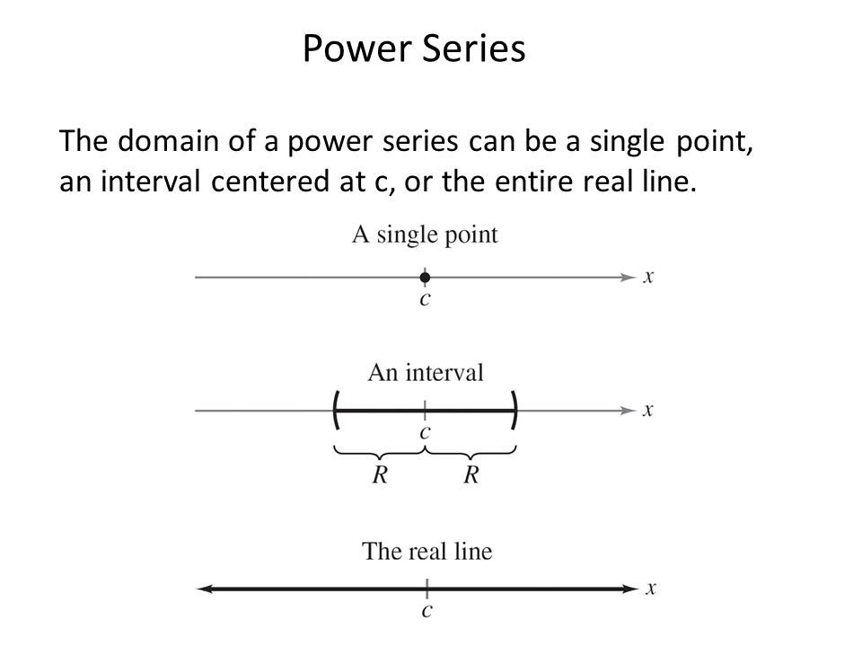 Power Series The domain of a power series can be a single point,