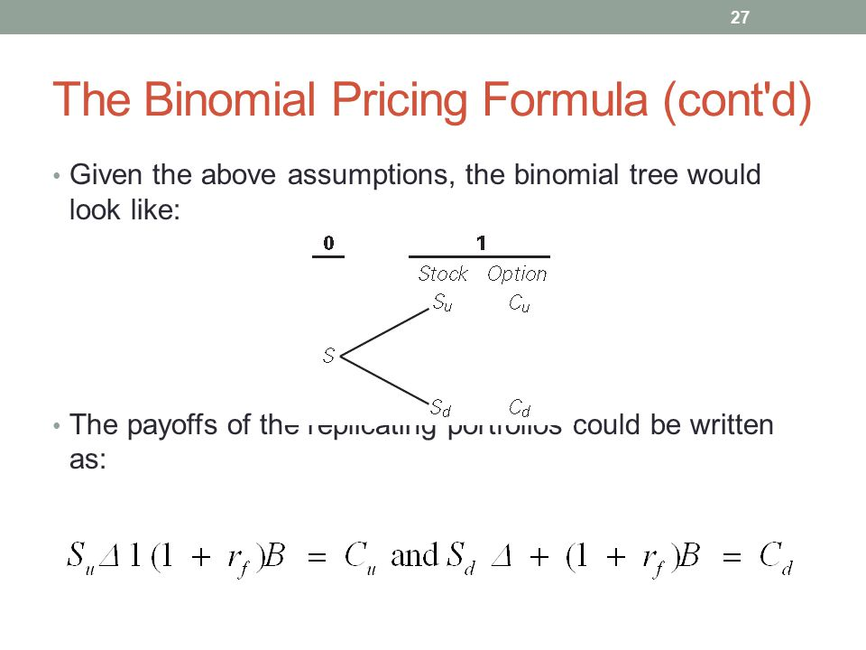The Binomial Pricing Formula (cont d)