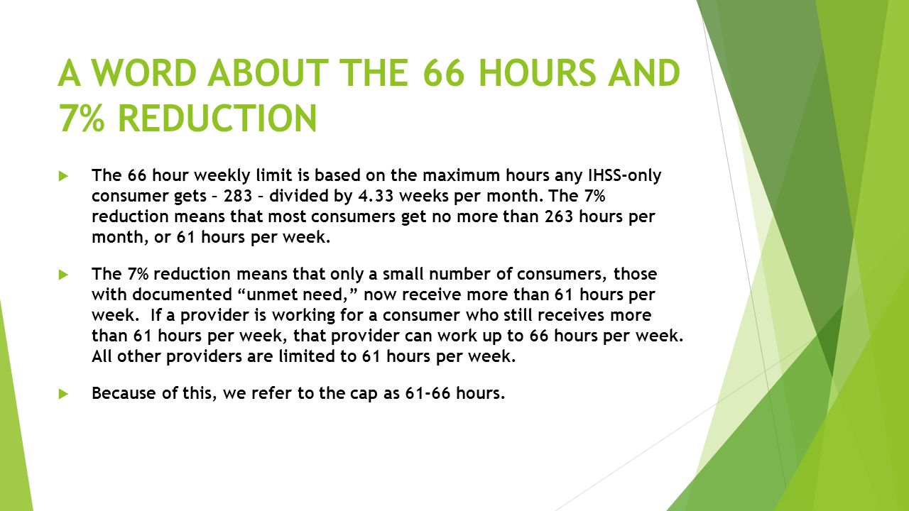 A WORD ABOUT THE 66 HOURS AND 7% REDUCTION