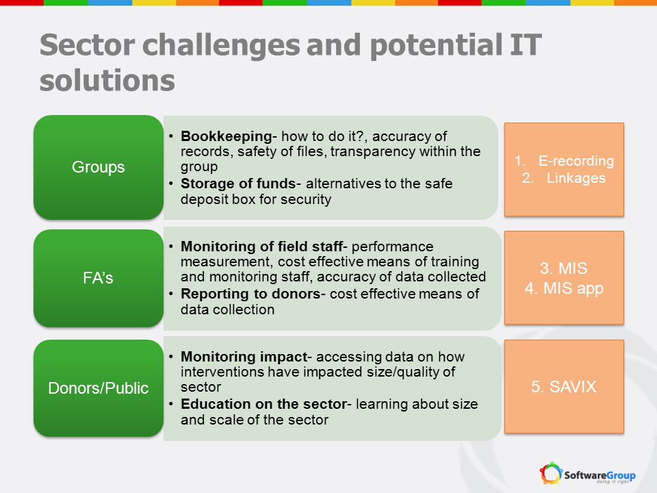 Sector challenges and potential IT solutions