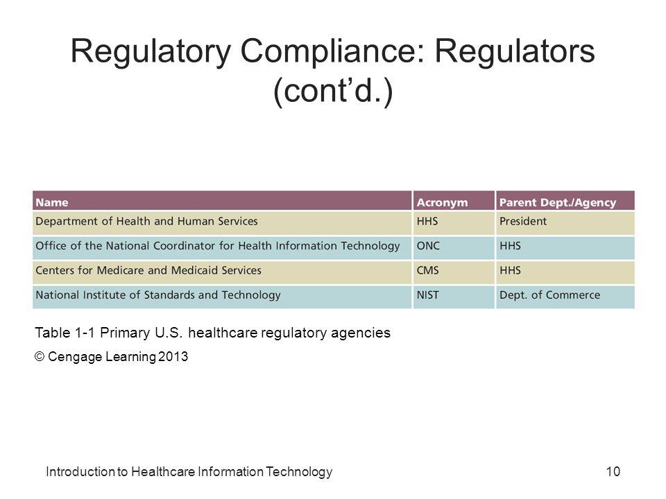 Regulatory Compliance: Regulators (cont'd.)