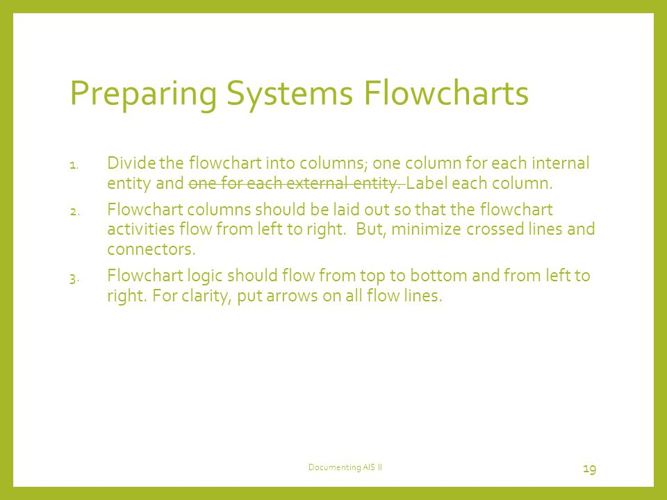Preparing Systems Flowcharts