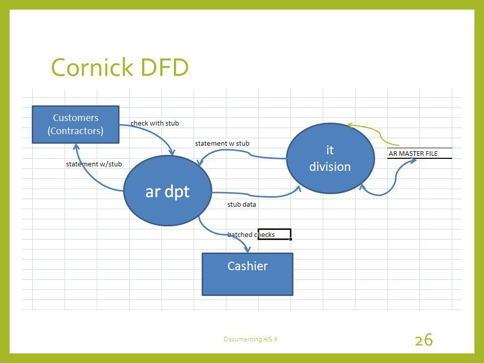 Cornick DFD Documenting AIS II