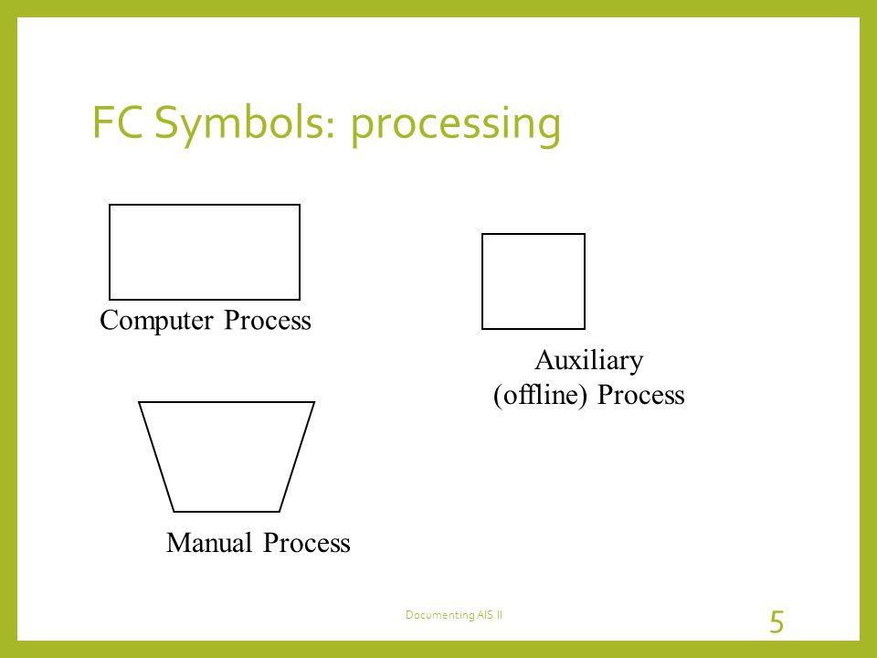 FC Symbols: processing