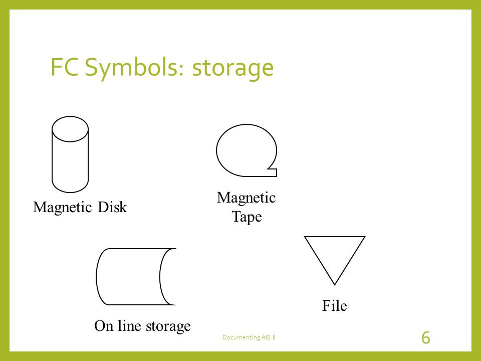 FC Symbols: storage Magnetic Tape Magnetic Disk File On line storage