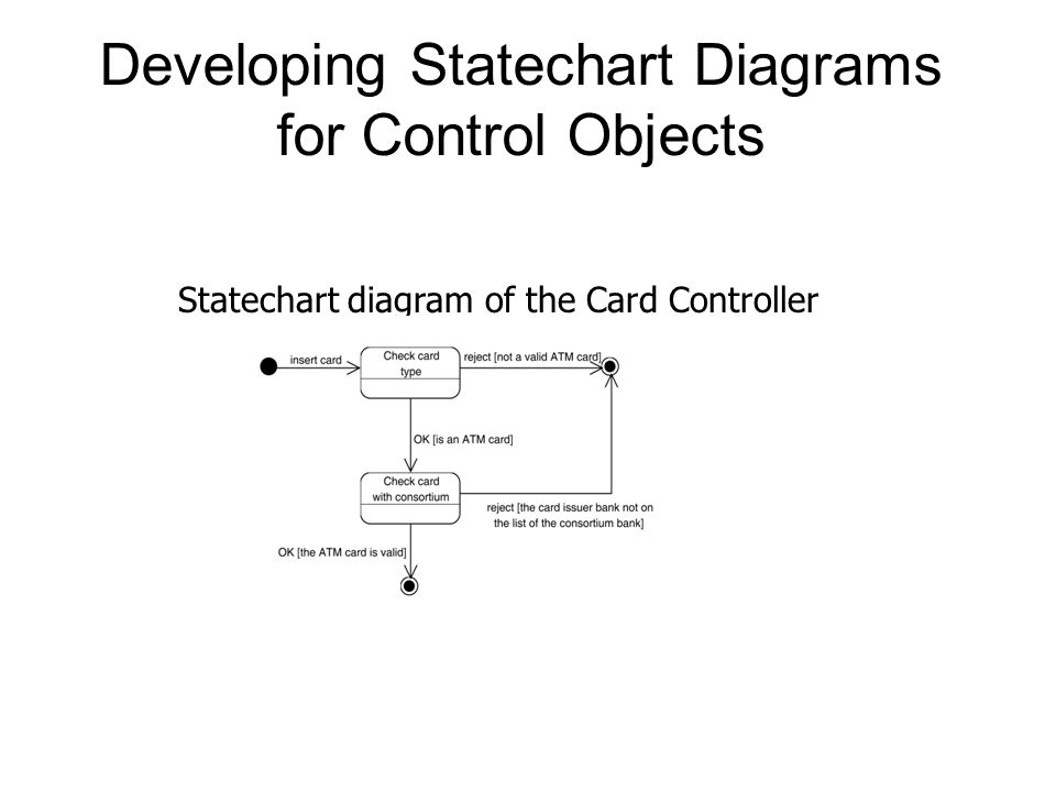 Developing Statechart Diagrams for Control Objects