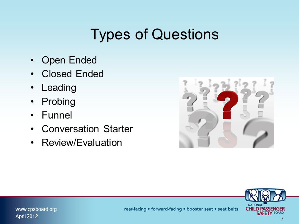 Types of Questions Open Ended Closed Ended Leading Probing Funnel