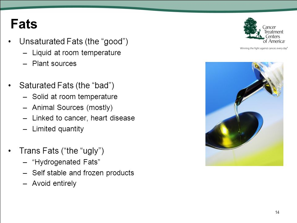 Fats Unsaturated Fats (the good ) Saturated Fats (the bad )